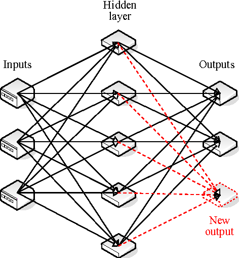 Figure 3 for A Neural Network Classifier of Volume Datasets