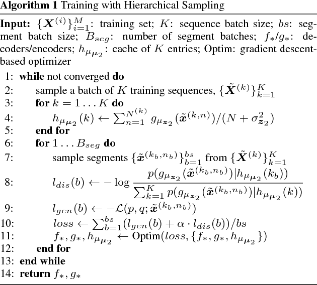 Figure 3 for Scalable Factorized Hierarchical Variational Autoencoder Training