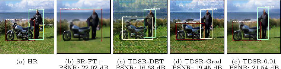 Figure 3 for Task-Driven Super Resolution: Object Detection in Low-resolution Images