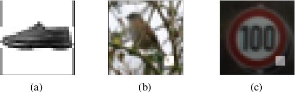 Figure 3 for Detecting Backdoor in Deep Neural Networks via Intentional Adversarial Perturbations