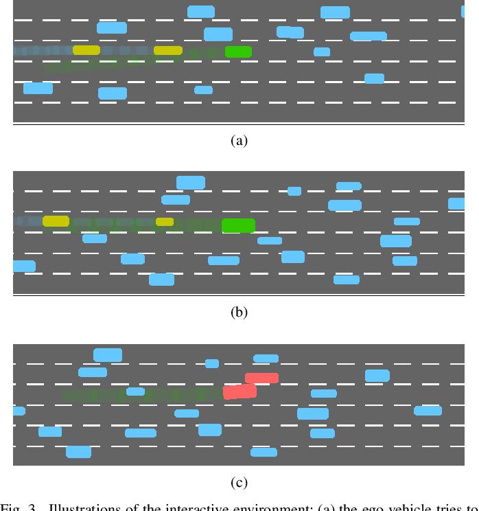 Figure 3 for Modeling Human Driving Behavior in Highway Scenario using Inverse Reinforcement Learning