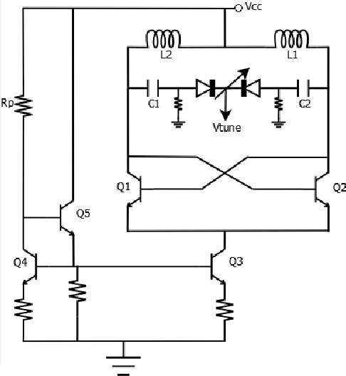 Design of an embedded RF signal generator for BIST application
