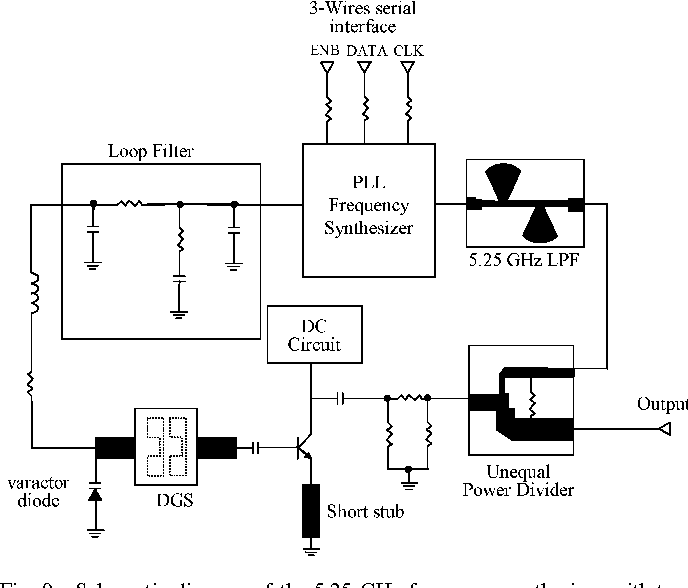 Figure 9 from Design and Measurement of a Doppler Radar With