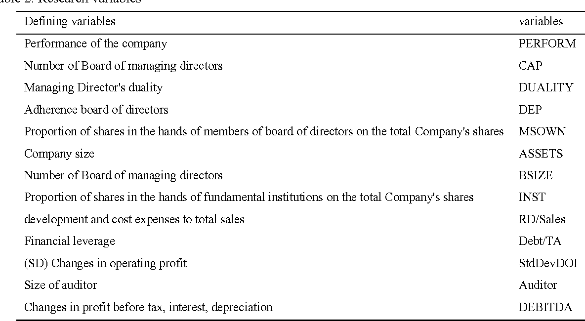 PDF] Structure of Board of Directors and Company's