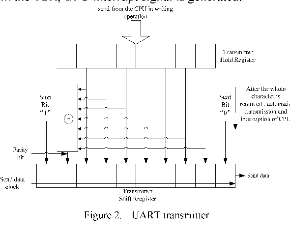 A new approach to realize UART - Semantic Scholar