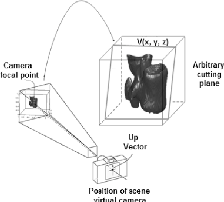NEURO-FUZZY STEREO CAMERA CALIBRATION ARCHITECTURES USED IN ...