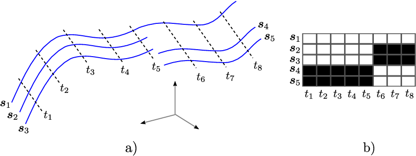Figure 6 1 from Méthodes Spectrales pour la Modélisation d