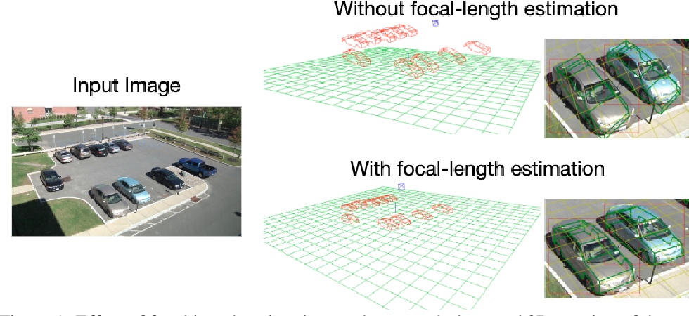 Figure 1 for Car Pose in Context: Accurate Pose Estimation with Ground Plane Constraints