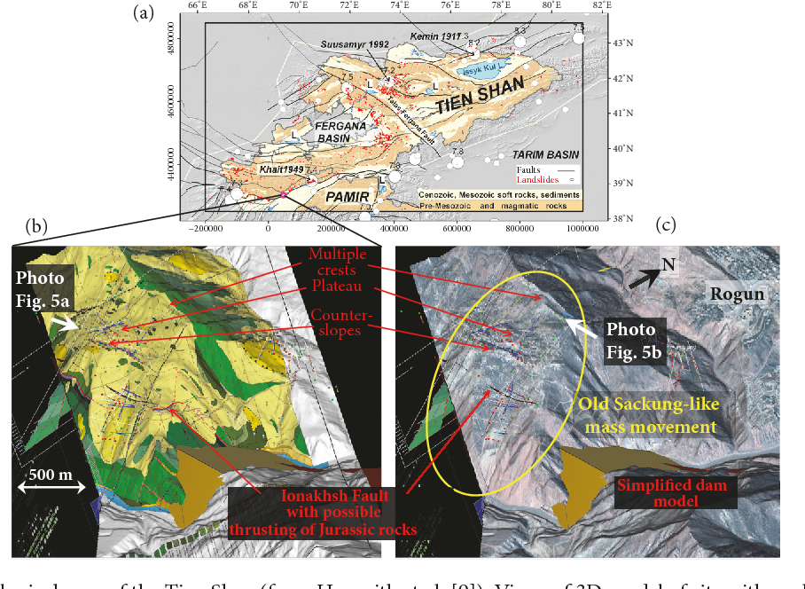 6df9f4ed6935 Integrated Geophysical-Geological 3D Model of the Right-Bank Slope ...