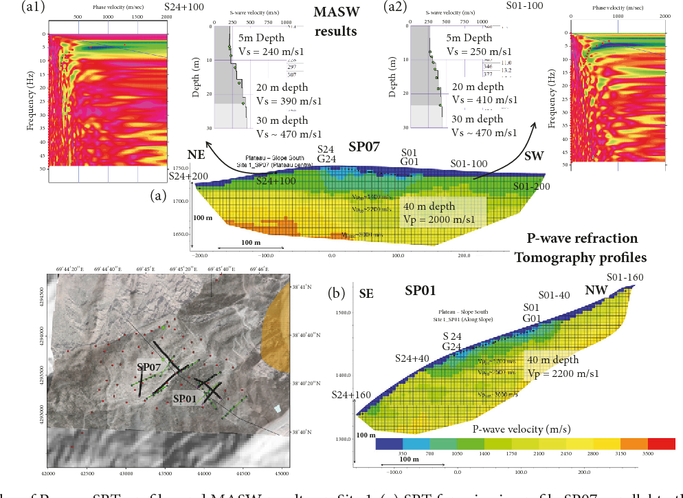 5d6879d96953 Integrated Geophysical-Geological 3D Model of the Right-Bank Slope  Downstream from the Rogun Dam Construction Site