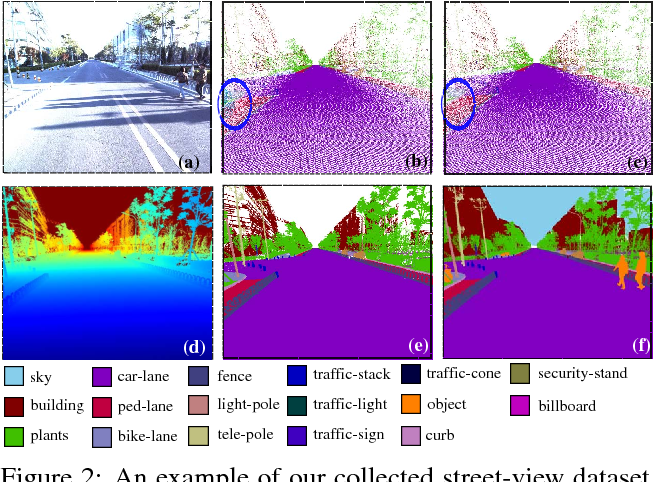 Figure 3 for DeLS-3D: Deep Localization and Segmentation with a 3D Semantic Map