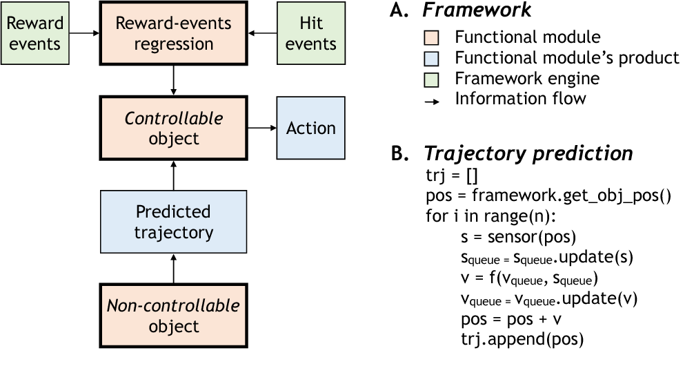 Figure 2 for Modularization of End-to-End Learning: Case Study in Arcade Games
