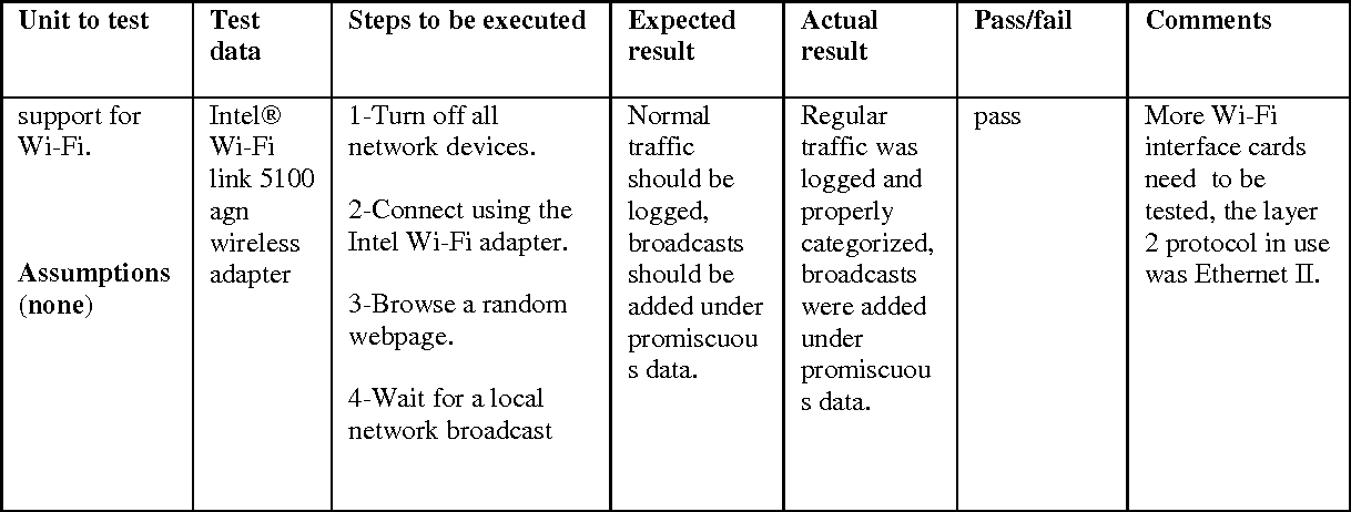 Table 5 from A   Net Framework Approach for a Network Monitoring