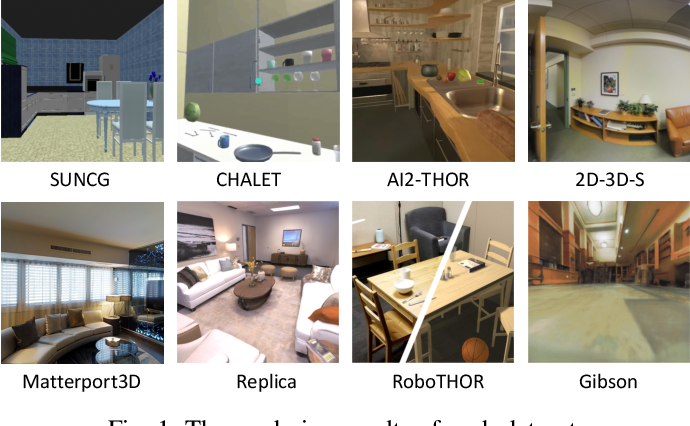 Figure 2 for Deep Learning for Embodied Vision Navigation: A Survey