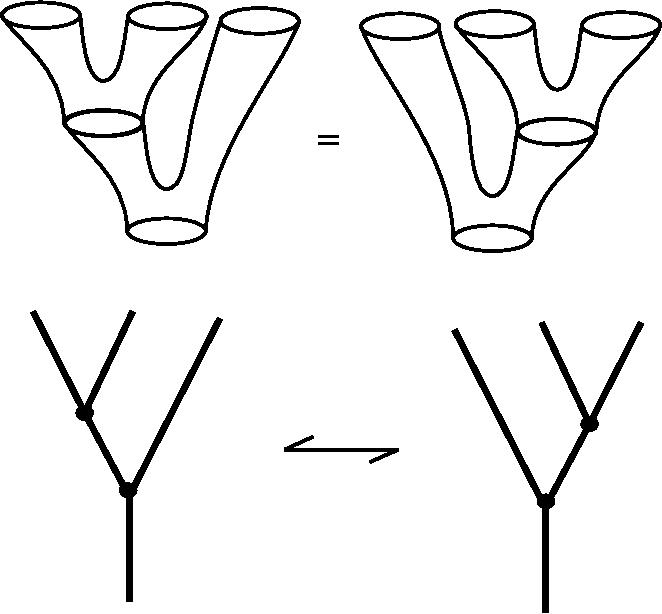 Figure 18 - Trivalent Vectors