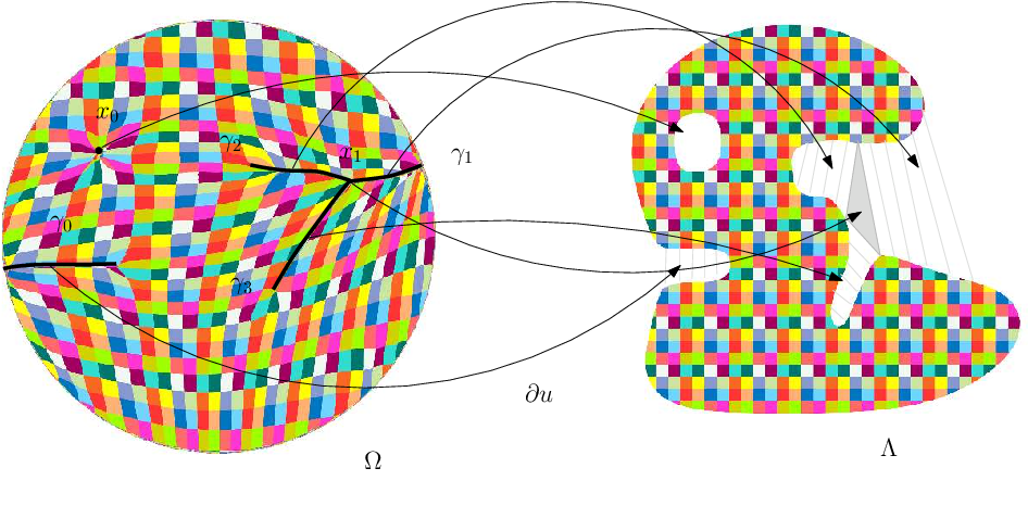 Figure 3 for Mode Collapse and Regularity of Optimal Transportation Maps