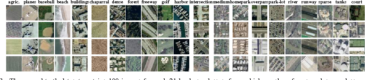 Figure 3 for Unsupervised Deep Feature Extraction for Remote Sensing Image Classification