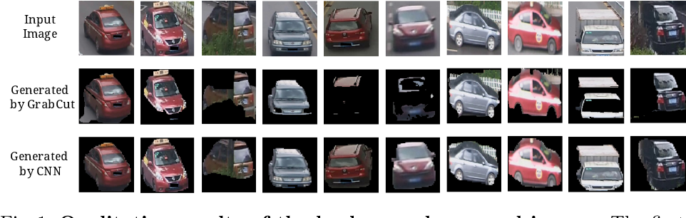 Figure 3 for Orientation-aware Vehicle Re-identification with Semantics-guided Part Attention Network