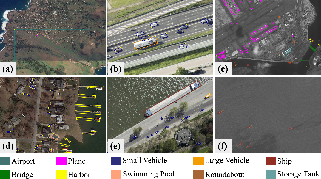 Figure 1 for LUAI Challenge 2021 on Learning to Understand Aerial Images