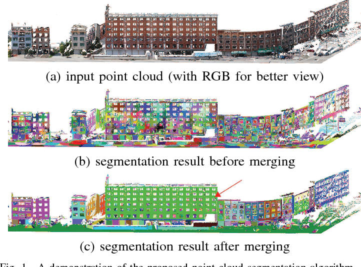Figure 1 for Fast 3D Line Segment Detection From Unorganized Point Cloud
