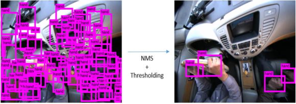 Figure 2 for Driver Hand Localization and Grasp Analysis: A Vision-based Real-time Approach