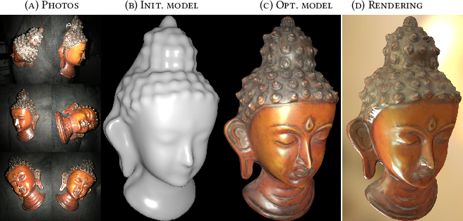 Figure 1 for Unified Shape and SVBRDF Recovery using Differentiable Monte Carlo Rendering