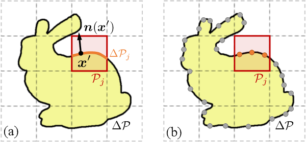 Figure 3 for Unified Shape and SVBRDF Recovery using Differentiable Monte Carlo Rendering