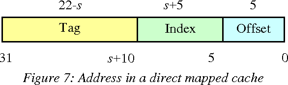Figure 9: Address in a 2n-way set associative cache