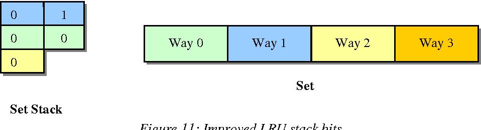 Figure 12: 1-bit sequence