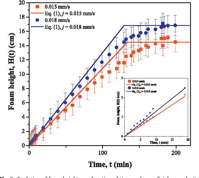 Scaling Laws In Steady State Aqueous Foams Including Ostwald