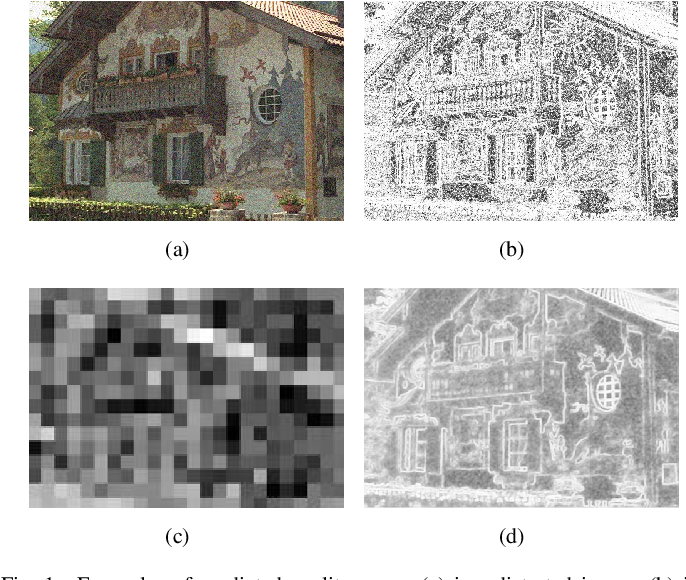 Figure 1 for Blind Predicting Similar Quality Map for Image Quality Assessment