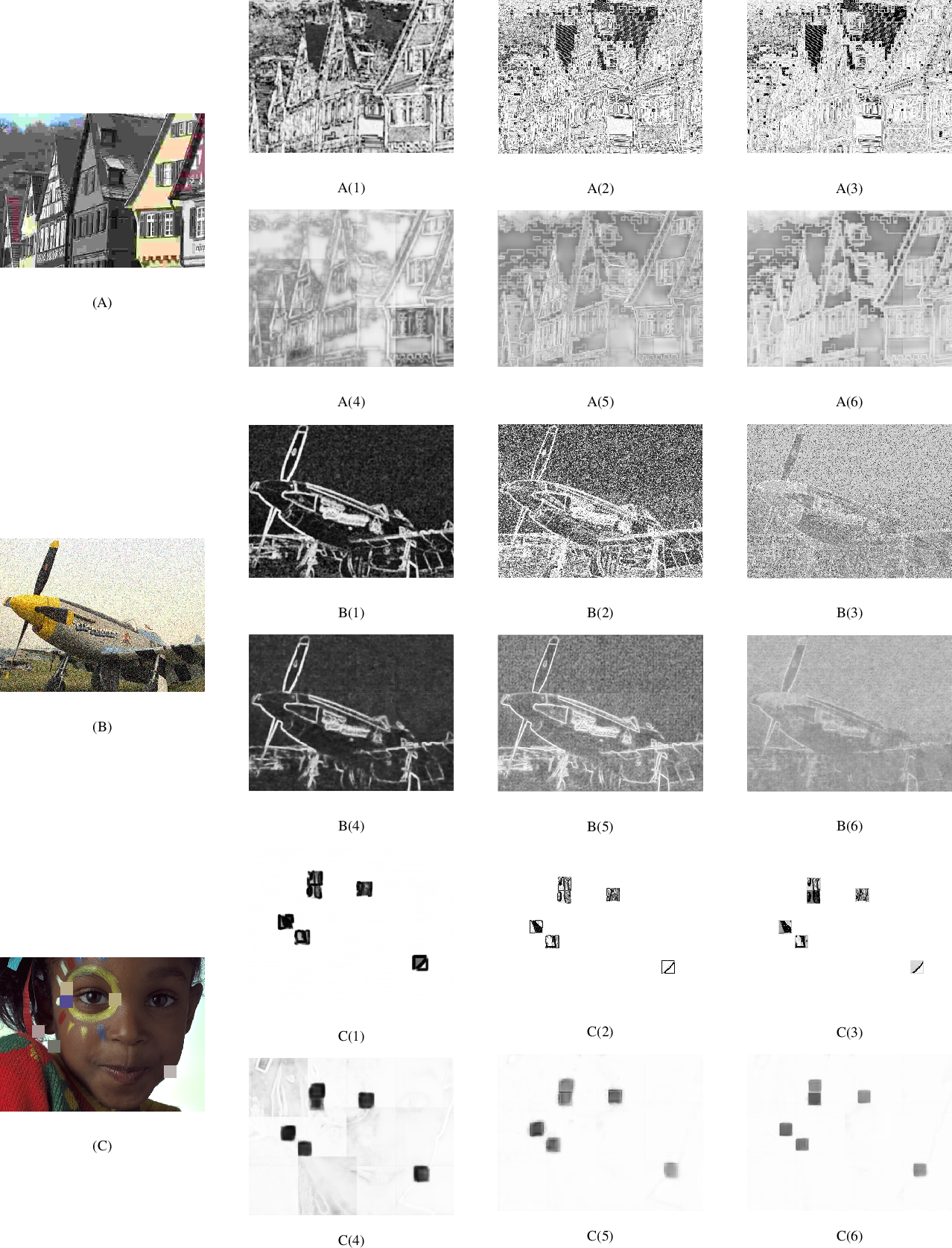 Figure 4 for Blind Predicting Similar Quality Map for Image Quality Assessment