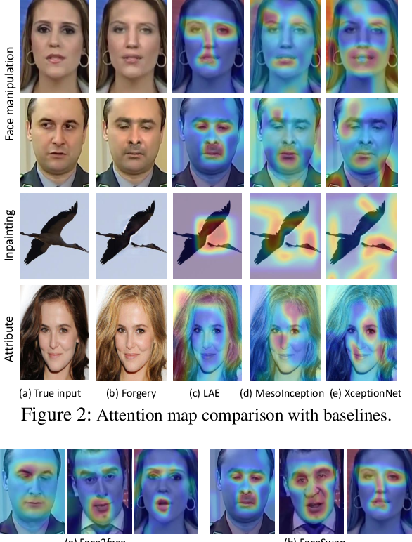 Figure 4 for Towards Generalizable Forgery Detection with Locality-aware AutoEncoder