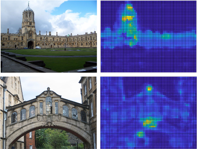 Figure 1 for Deep Feature Aggregation and Image Re-ranking with Heat Diffusion for Image Retrieval
