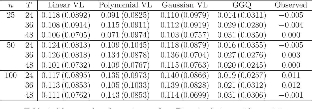 Figure 1 for Estimating Dynamic Treatment Regimes in Mobile Health Using V-learning