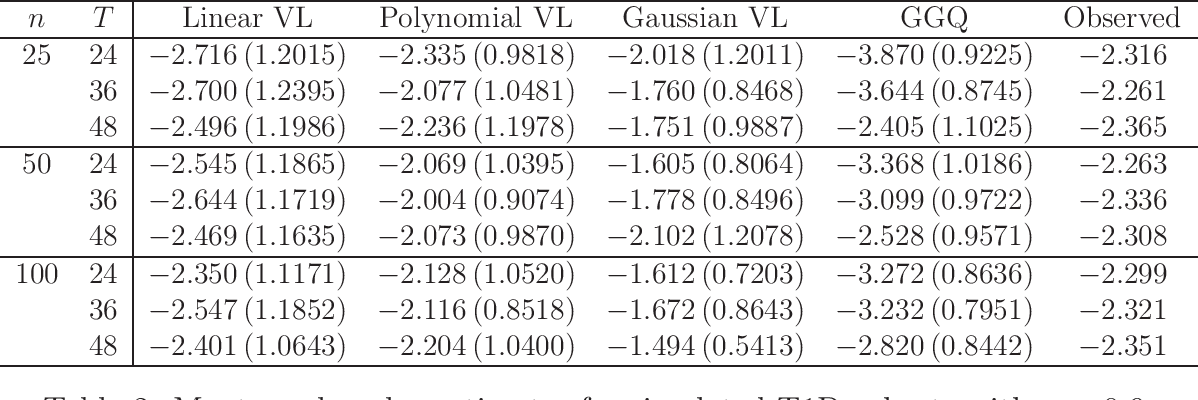 Figure 2 for Estimating Dynamic Treatment Regimes in Mobile Health Using V-learning