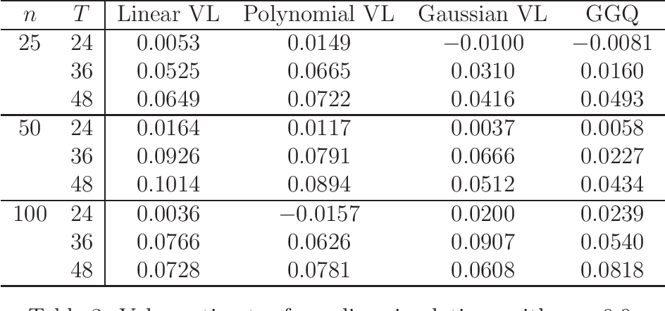 Figure 3 for Estimating Dynamic Treatment Regimes in Mobile Health Using V-learning
