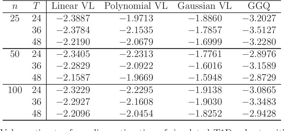 Figure 4 for Estimating Dynamic Treatment Regimes in Mobile Health Using V-learning