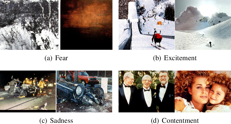 Figure 1 for Computational Emotion Analysis From Images: Recent Advances and Future Directions