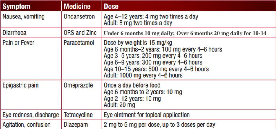 PDF] Comparison of the initial Ebola virus disease symptoms and