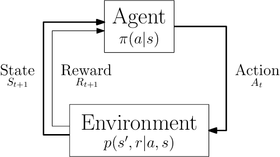 Figure 2 for Machine Learning for Combinatorial Optimization: a Methodological Tour d'Horizon