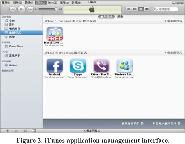 Figure 2. iTunes application management interface.