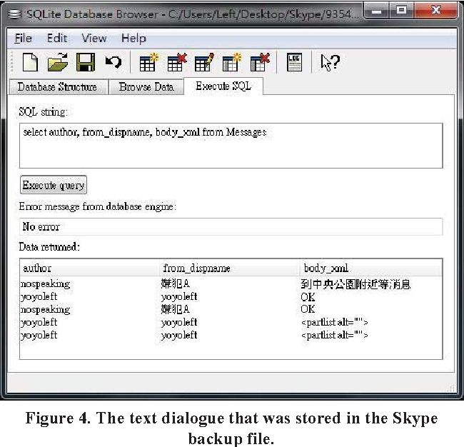 Figure 4. The text dialogue that was stored in the Skype backup file.