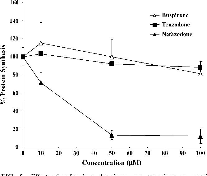 Nefazodone hydrochloride 200 MG Oral Tablet - Semantic Scholar