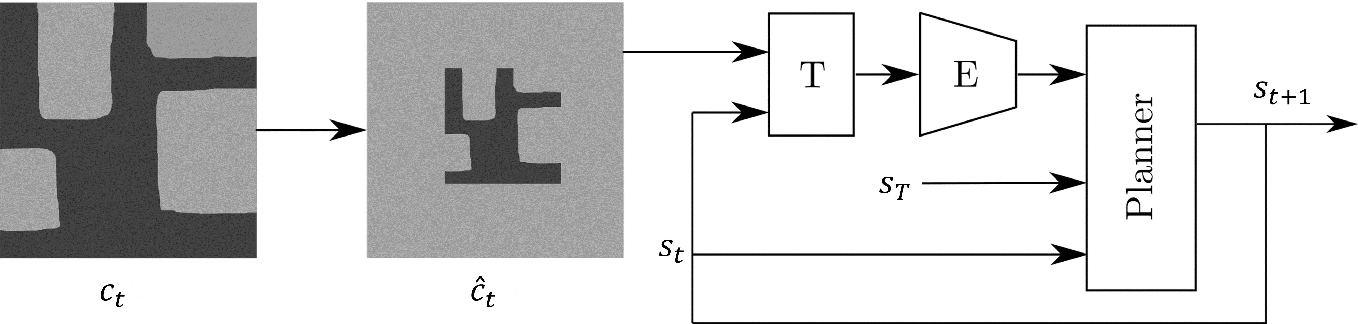 Figure 3 for Dynamically Constrained Motion Planning Networks for Non-Holonomic Robots