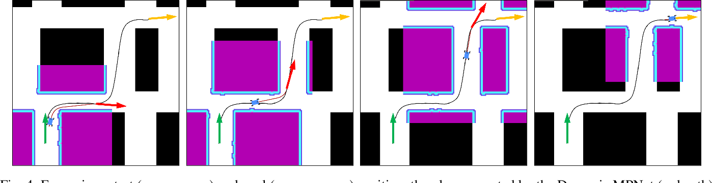 Figure 4 for Dynamically Constrained Motion Planning Networks for Non-Holonomic Robots
