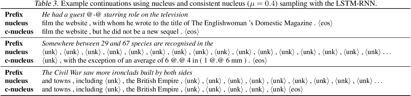 Figure 3 for Consistency of a Recurrent Language Model With Respect to Incomplete Decoding