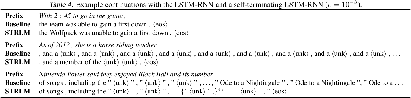 Figure 4 for Consistency of a Recurrent Language Model With Respect to Incomplete Decoding