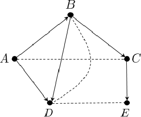 Figure 1 for Efficient Distance Approximation for Structured High-Dimensional Distributions via Learning