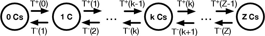 Figure 1 for Counterfactual thinking in cooperation dynamics